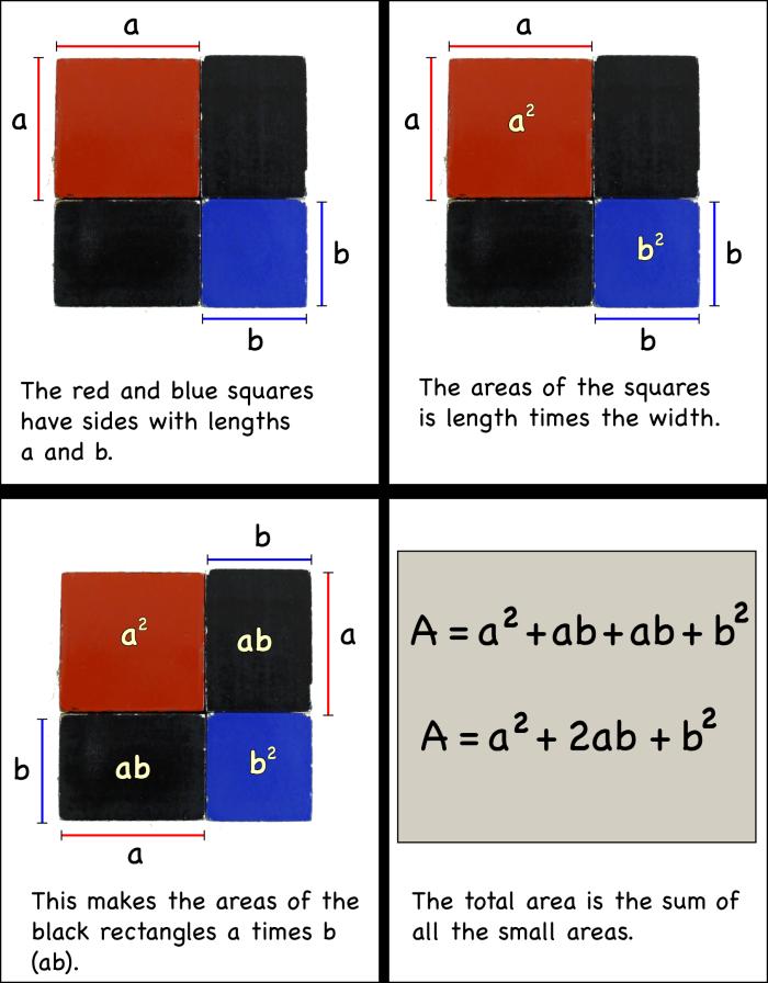 binomial-cube-algebra