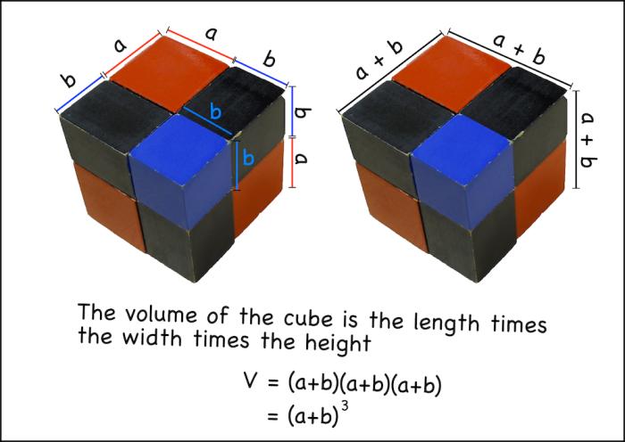 binomial-cube-cubing